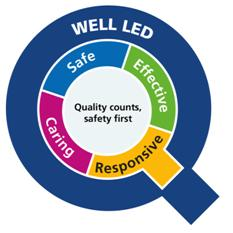 quality counts, safety first image South West Yorkshire Partnership NHS Foundation Trust