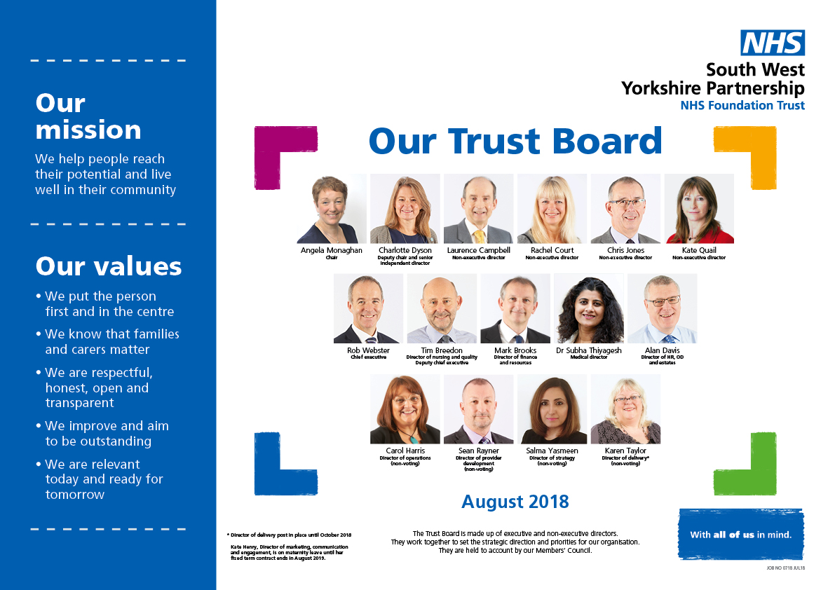 Trust Board image South West Yorkshire Partnership NHS Foundation Trust